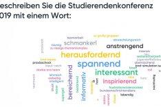 Mentimeter Abbildung Auswertung Studierendenkonferenz