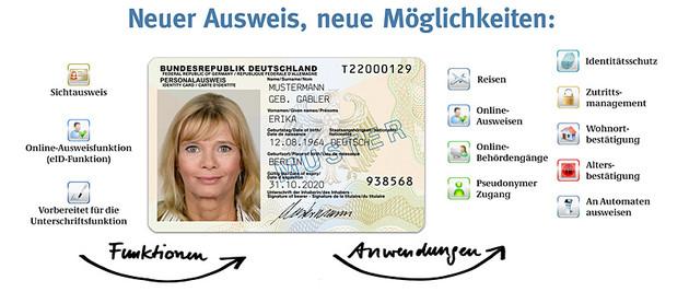 """Übersichtliche Darstellung der Funktionalität des im November 2010 eingeführten \""""neuen Personalausweises\"""""""